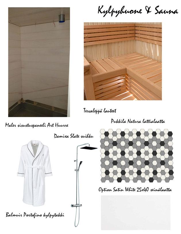kylpyhuoneen ja saunan sisustussuunnitelma