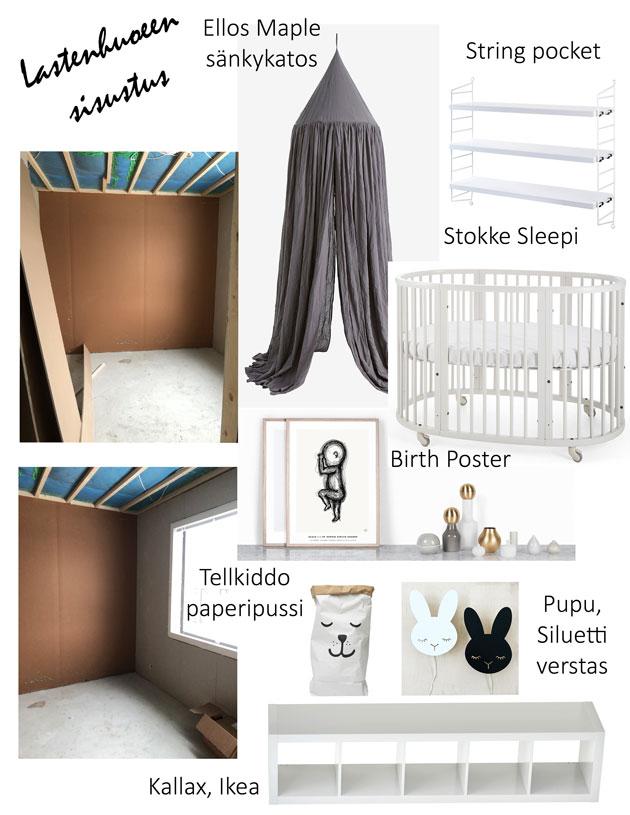 lastenhuoneen sisustussuunnitelma