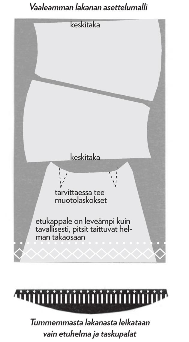 Ompele helppo kietaisuhame lakanasta - Kotiliesi.fi bd99bbcbee