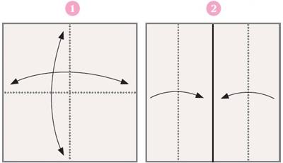 Origamin ohje 1 ja 2