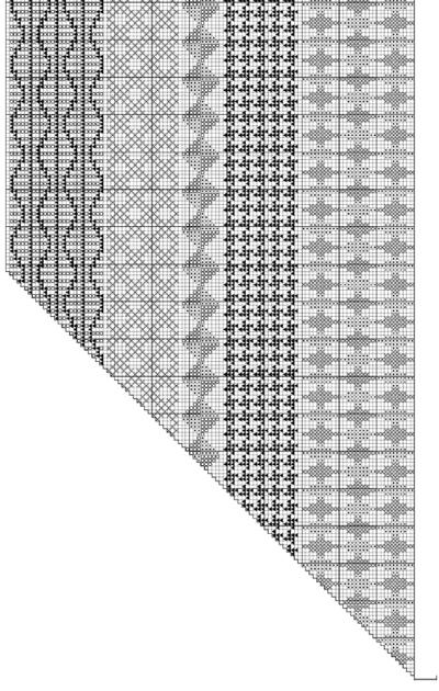 Kaunis kuvioitu kolmiohuivi, osa 2