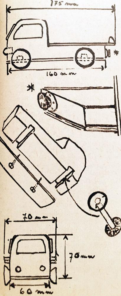 Rekka-auton teko-ohje