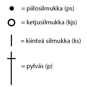 vauvan tossut, symbolit