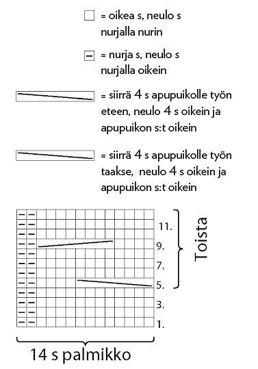 Lakka-pontso